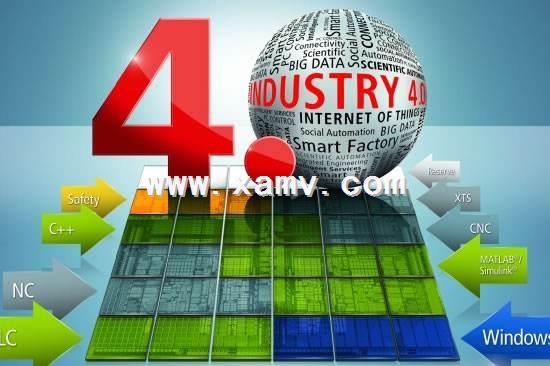 工业4.0智能工厂