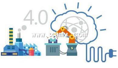 机器视觉工业4.0