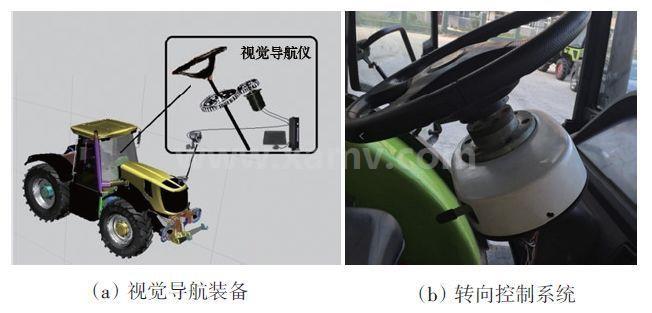 视觉导航系统