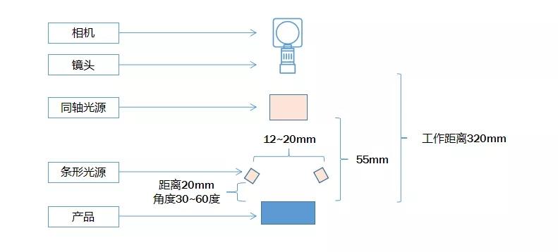 视觉系统图片