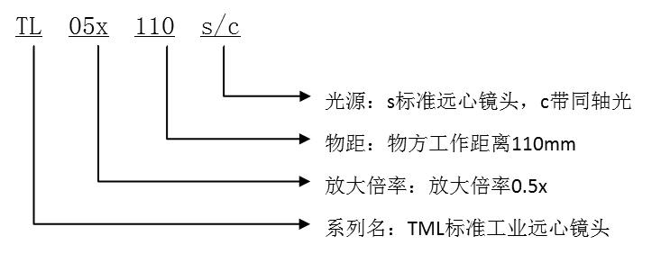 TL-高分辨率工业远心镜头