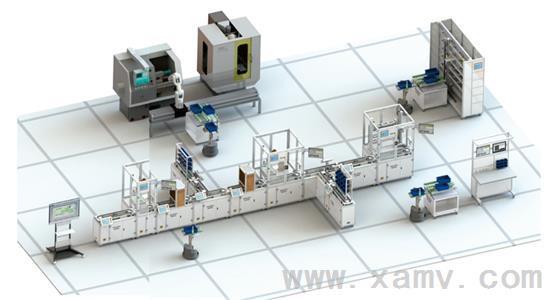 增强型工业4.0智能工厂示范线