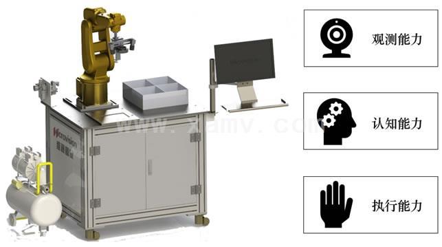 MV-IRVS100  3D智能视觉机器人