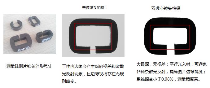 双远心镜头应用