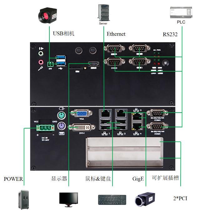 控制器4000