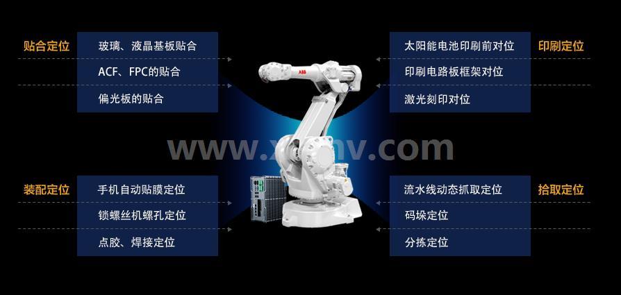 工业机器人www4355mg系统主要应用